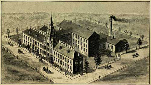 The Columbus Watch Manufacturing Company