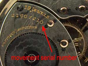 movement serial number