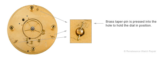 Pocket watch movement (main plate) with brass taper-pins holding the dial in place