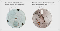 How Pocketwatch Dials are Attached to the Watch Movement