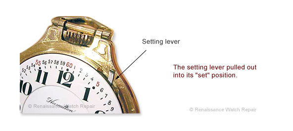 Illustration of a lever-set watch with setting lever pulled out