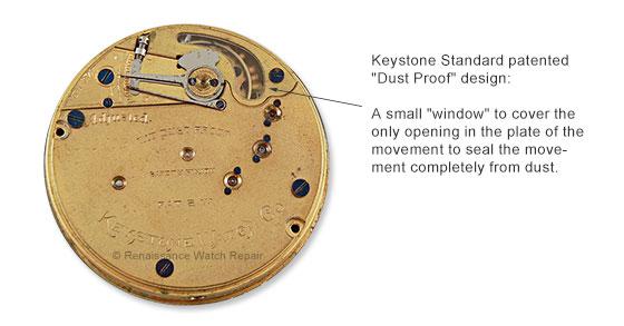 keystone pocket watch case serial number lookup